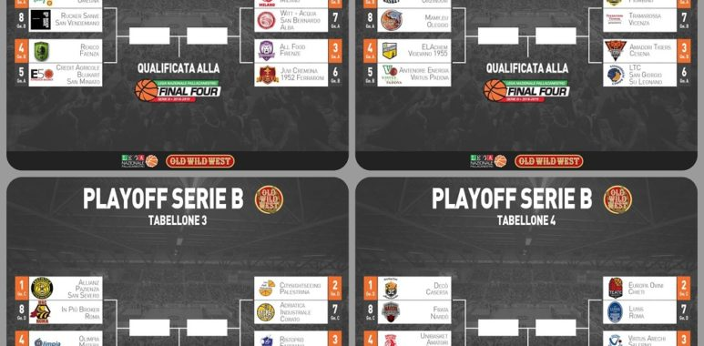 Serie B Basket Calendario.Verdetti Stagione 2018 2019 E Calendari Playoff E Playout